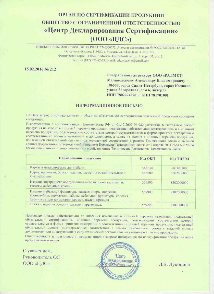 Сертификация санкт-петербург ново-рыбинская сертификация оборудования народная медицина изжога